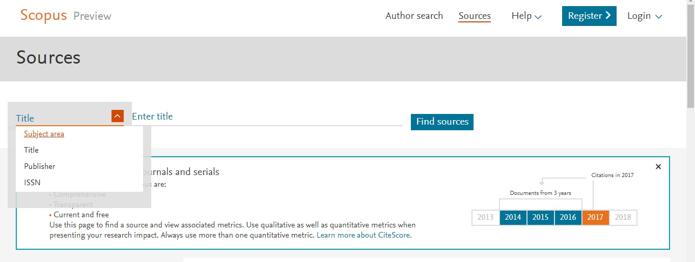 how to identify scopus indexed journals