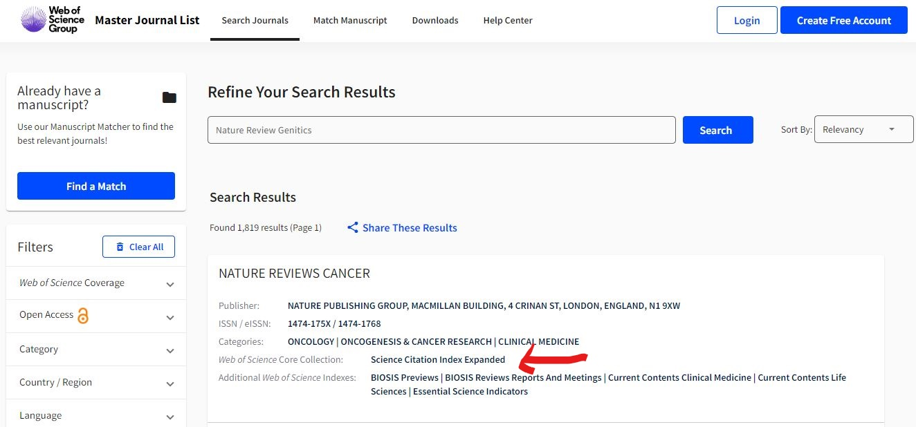 Whether you have given a Title word, full Journal name, or ISSN number in the search terms.