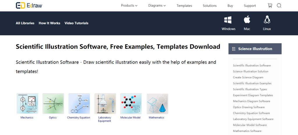 10 Simple Online Drawing Tools For Effective Thesis Diagrams Ilovephd